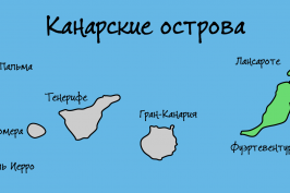 Канарские острова Фуэртевентура и Лансароте