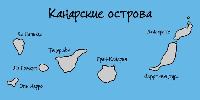Необитаемые острова Канарского архипелага